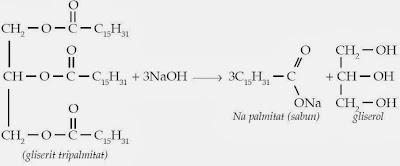 Ikatan rangkap pada minyak dapat dijenuhkan dengan cara hidrogenasi sehingga menjadi  Reaksi Lemak dan Minyak, Hidrogenasi, Penyabunan, Hidrolisis, Kimia