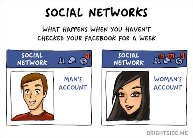 Notifikasi di Sosial Media