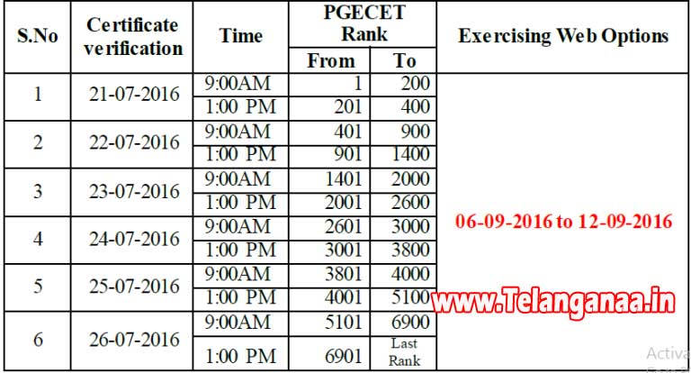Telangana TS PGECET New Web Option Dates 2016