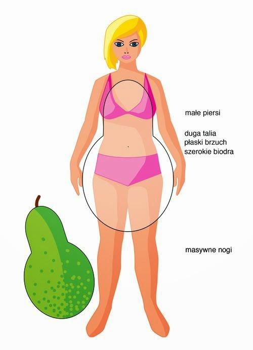 Jak schudnąć przy figurze typu gruszka?