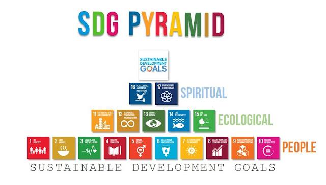 Pengertian, Tujuan dan Target SDGs (Sustainable Development Goals)