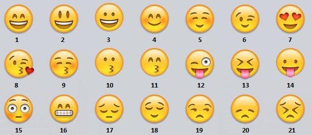 cosa significano emoticon whatsapp