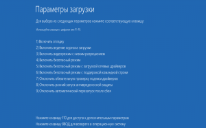 Загрузка операционной системы Windows 8 / 8.1 в безопасном режиме или Safe Mode.