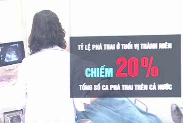 Tỉ lệ nạo phá thai tại Việt Nam đứng hàng đầu thế giới