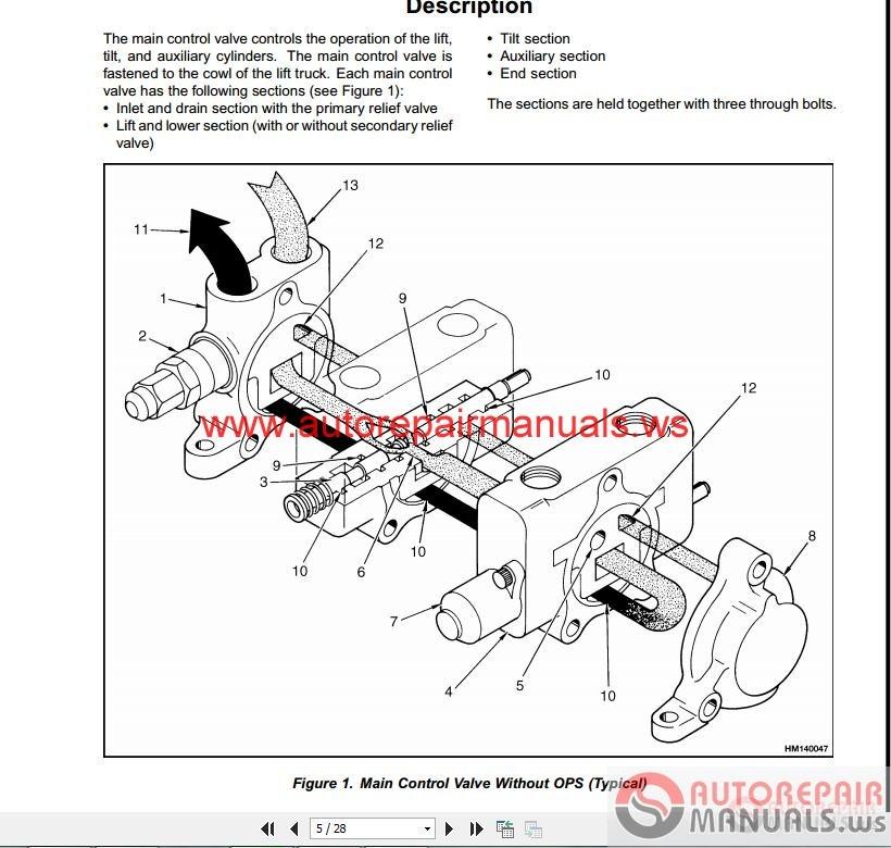 Yale_Forklift_full_set_PDF_Parts_Manuals8 Yale Electric Forklift Wiring Diagram Pdf on fork lift diagram, yale electric forklift restoring, yale electric forklift battery, hyster forklift diagram, yale forklift brake diagram, yale forklift schematics, yale forklift radiator, white forklift manuals starters diagram, yale forklift seats, yale alternator wiring, yale forklifts 10k, yale forklift parts, yale forklift fuse box diagram, yale electric forklift maintenance, yale forklift lights, forklift schematic diagram, yale electric 3 wheel, yale electric forklift wheels,