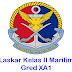 Gaji, Kelayakan & Tugas Laskar Kelas 2 Maritim
