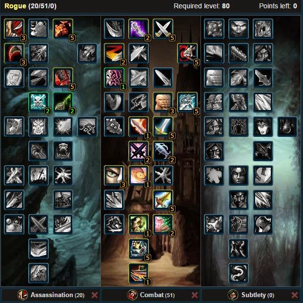 Rogue Guide 1 60 Legacy Wow Addons And Guides For Vanilla