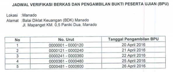 Jadwal Verifikasi Berkas STAN Manado