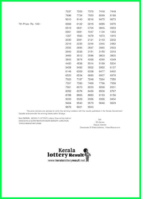 Kerala Lottery Results 26-04-2019 Nirmal Lottery Result NR-118 www.keralalotteryresult.net