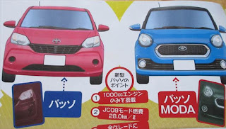 トヨタ新型パッソとMODAの予想CG図
