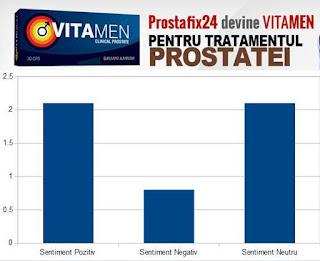 VITAMEN Clinical Prostate Analiza Pareri Forumuri