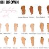 Rekomendasi Make Up Natural Untuk Kulit Kuning Langsat