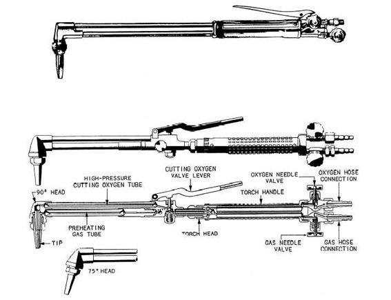 Hình ảnh cấu tạo mỏ cắt hơi tay cắt oxy gas