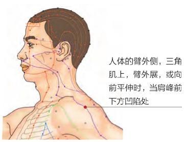 """肩膀痛=""""肩周炎""""?每天用按3個穴位,7天肩周炎不來擾(五十肩)"""