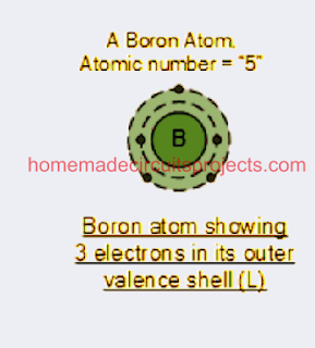 boron atom showing 3 electrons inits outer valence bond