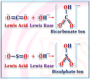Lewis Acid and Base Definition and Examples