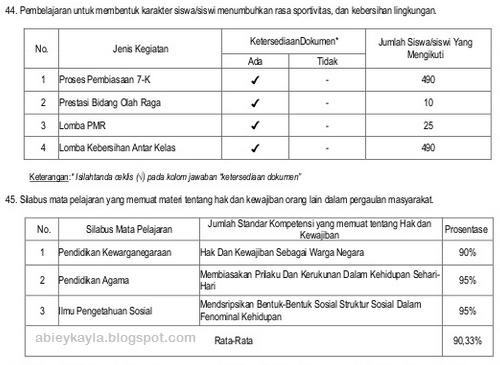 Contoh Data Pendukung Instrumen Akreditas SMK Sudah Diisi