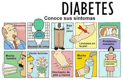 Sangre mala y diabetes