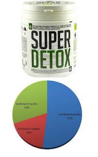 Super Detox Mix pareri supliment organic detoxifierea organsimului