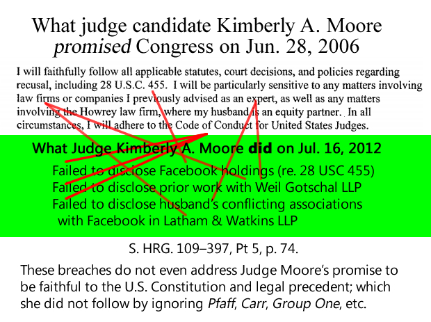 What judge candidate Kimberly A. Moore promised Congress on Jun. 28, 2006, and what she did in Leader v. Facebook on Jul. 16, 2012