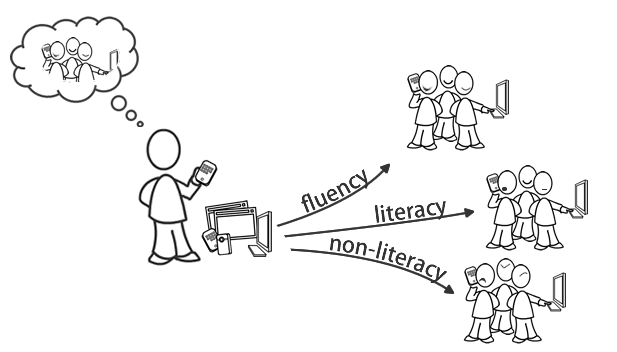 Digital Literacy vs. Digital Fluency