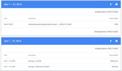 Automatic Payment Pending AdSense adalah ...