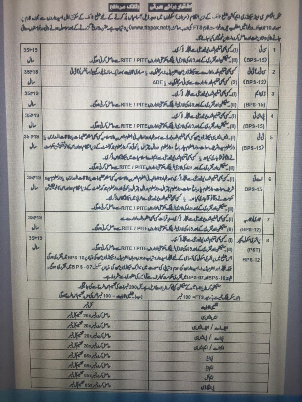elementary and secondary education district tank men[ESED kpk latest