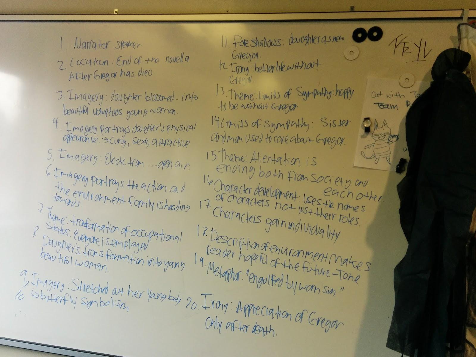 English - ENG3U | SJA Grade 11 Blog