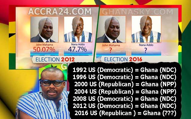 Ghana Republican ( NPP) or Ghana Democrat (NDC) = ? [Video & Photos]