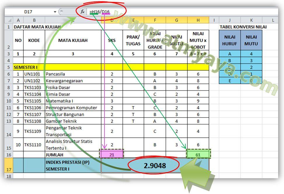 Cara Menghitung Ip Dan Ipk Dengan Excel - loadavira