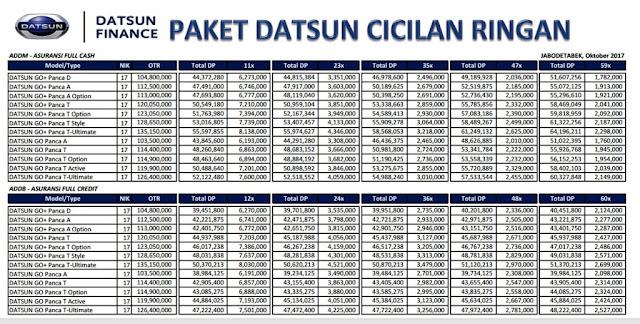 Harga Promo Diskon Datsun Go Awal Tahun 2018