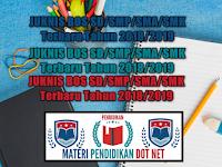 JUKNIS BOS SD/SMP/SMA/SMK Terbaru Tahun 2018/2019