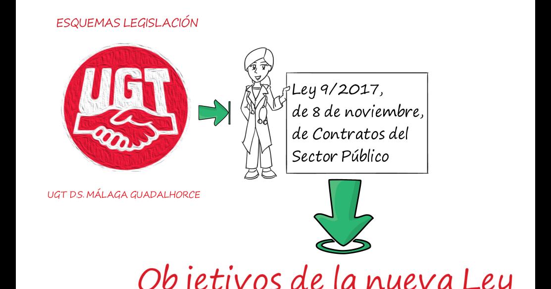 Recursos Ope Video Esquema Ley 9 2017 De 8 Noviembre De Contratos Del Sector Público