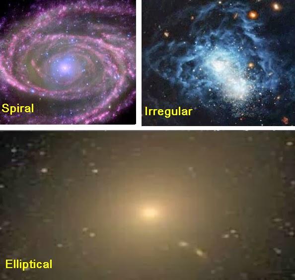 three major classifications of galaxies - photo #1