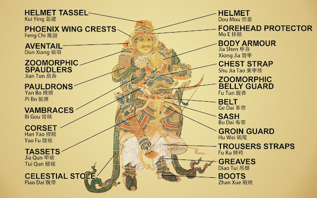 Chinese general armour glossary