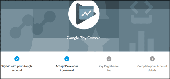 Google play store par android app kaise upload kare