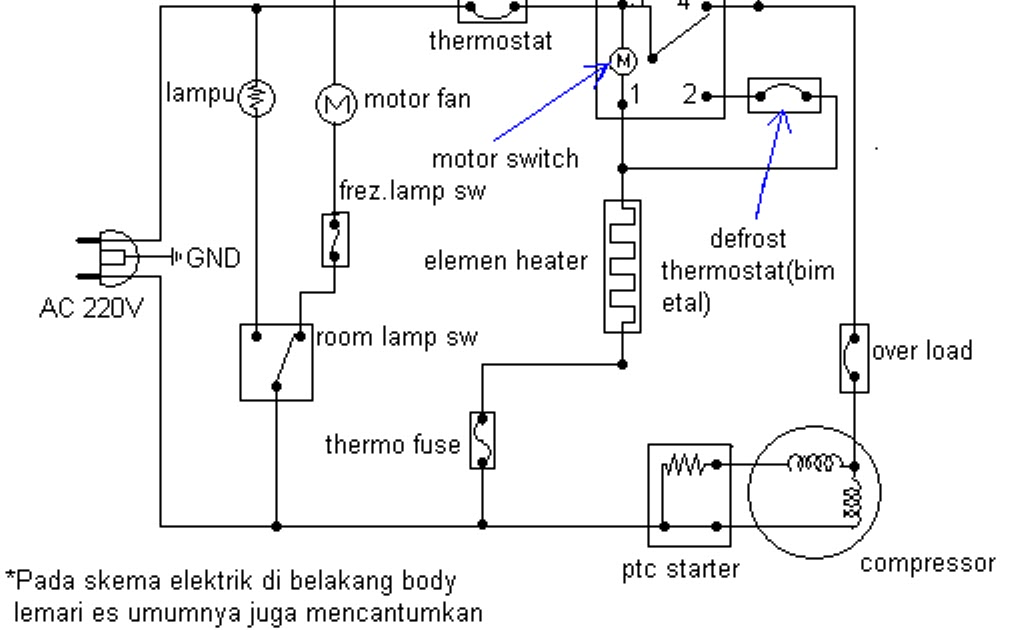 wiring diagram kulkas 2 pintu sanyo iveco eurocargo wiring diagram rh rdsretrospect com