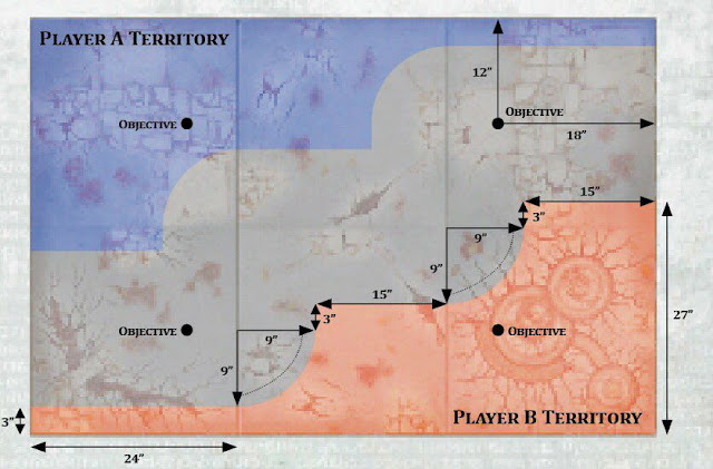 warhammer age of sigmar scenario total conquest set up map how to set up dimnesions territory