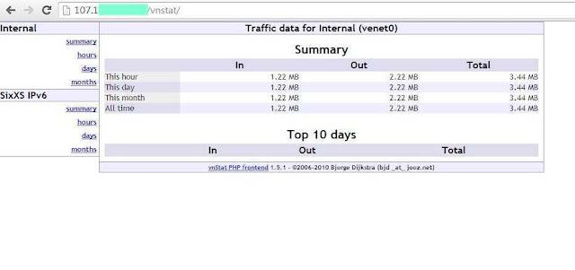 memonitor bandwidth VPS