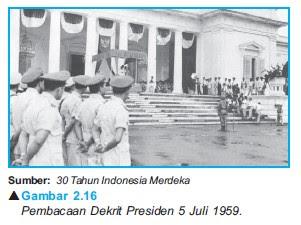 Dekrit Presiden 5 Juli 1959 2