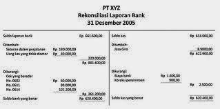 Pengertian Rekonsiliasi Bank Akuntt Com