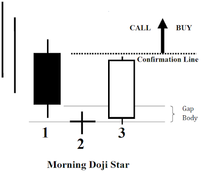 candlestick pattern trend continuation