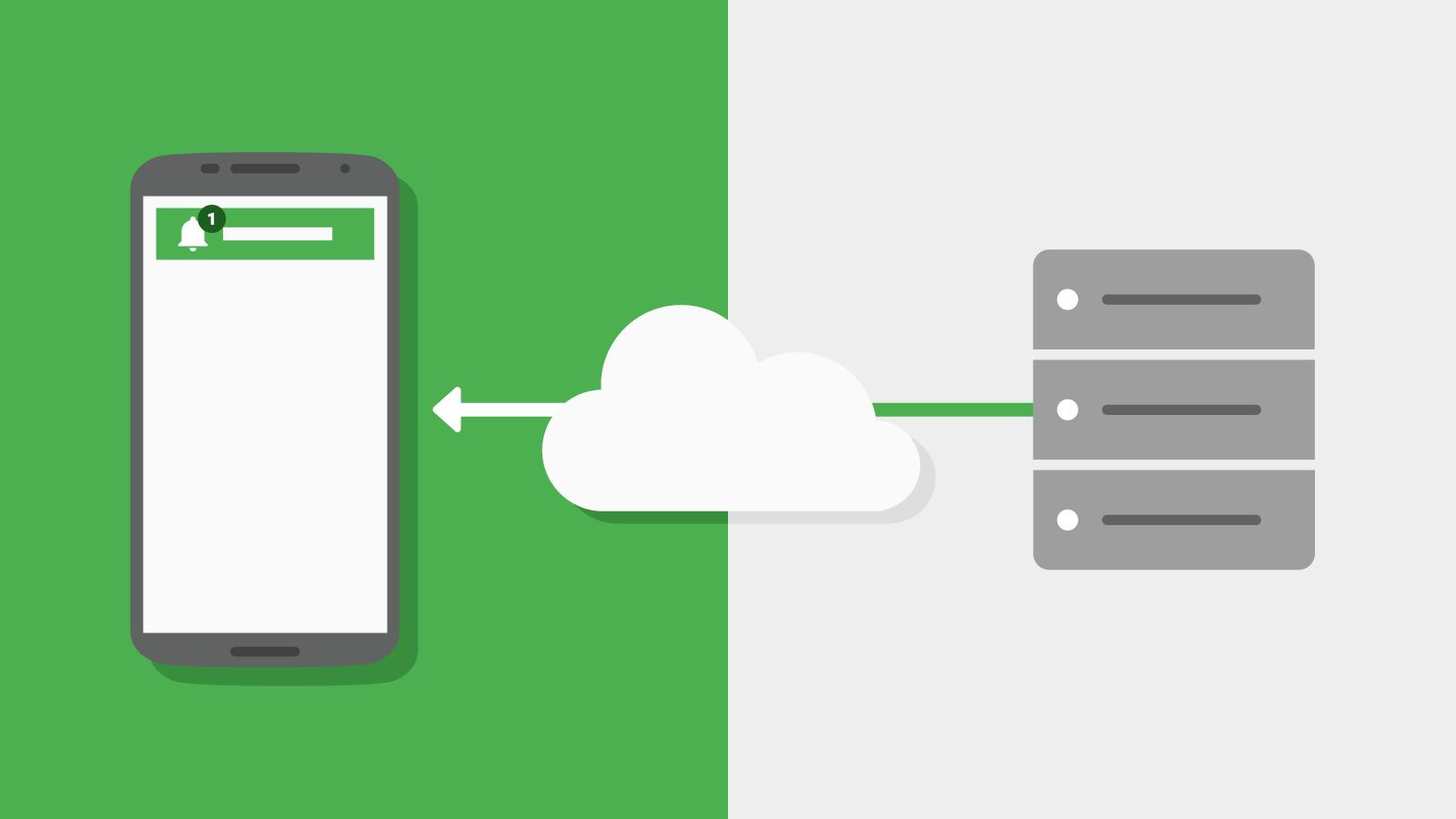 Google Cloud Messaging | googblogs com