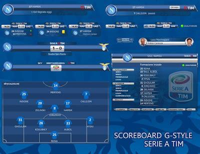 PES 2017 Serie A TIM Scoreboard v2 Season 2016/2017 by G-Style