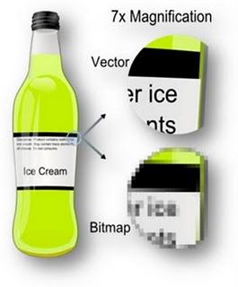 Aplikasi Bitmap Dan Vektor : aplikasi, bitmap, vektor, Disini_ngeblogs:, Perbedaan, Vektor, Bitmap