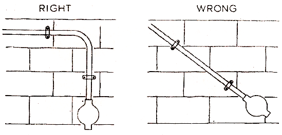 electrical topics: Layout of Conduit Wiring