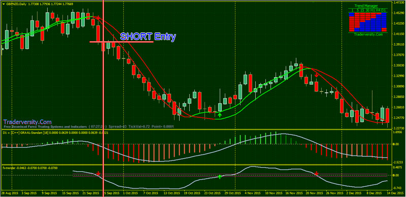 Forex-Slope-Direction-Line-BUY