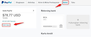 Cara Tarik 'withdraw' Dolar dari Papal Ke Bank BCA