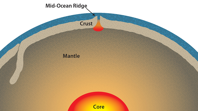 Earths mantle diagram wiring surprising new study finds that earths mantle is hotter than we earths inner core diagram earths mantle diagram ccuart Choice Image