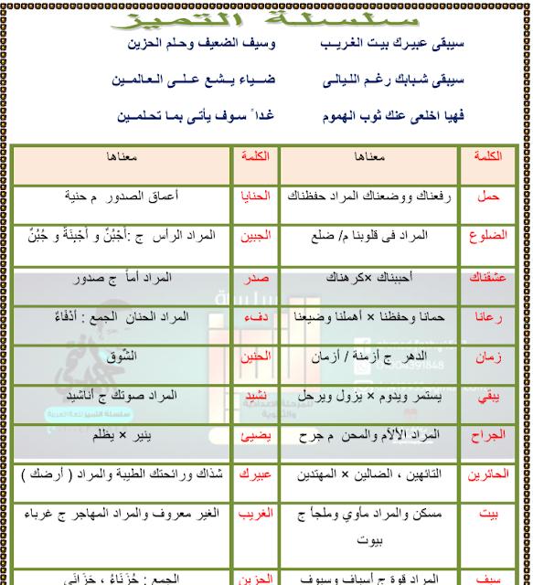 مذكرة عربي اولي اعدادي 2019